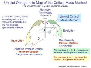 Unicist Critical Mass Method