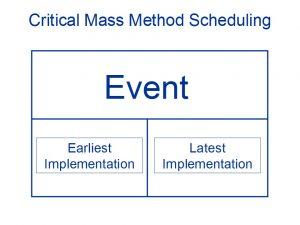 Critical Mass Method Scheduling