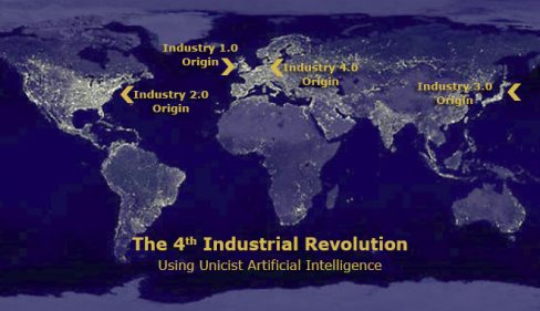 The Concept of the 4th Industrial Revolution