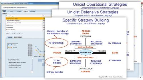 Unicist Business Strategy - Add-On
