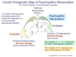 Psychopathic Manipulation