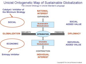 Sustainable Globalization