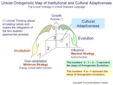 Cultural Adaptiveness drives Social Expansion