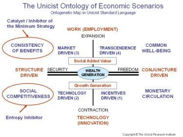 Unicist Anthropology Archives - Unicist Discoveries in Economics