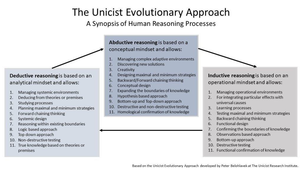 Unicist Evolutionary Approach