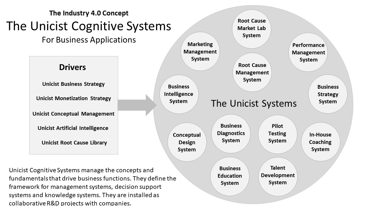 sustainable high performance system - 1280×720