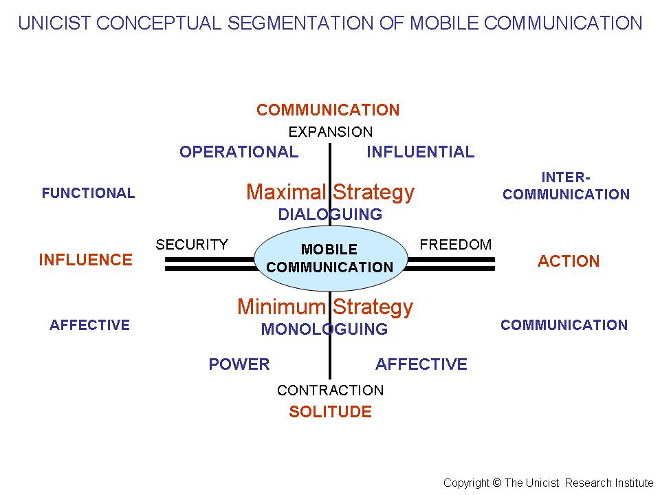 communication strategy on nokia Media message the media message of communication strategy should focus on nokia's phone quality that could provide customers with multi- functions.
