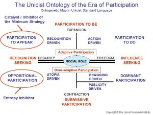The Era of Participation