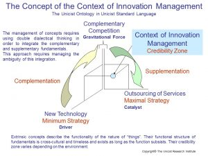 "To install new technologies, the innovation management process requires integrating the natural competition with the ""old"" technologies and the use of ""oursoucing"" as a catalyst."