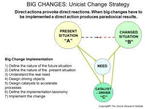 BIG CHANGES: Unicist Change Strategy