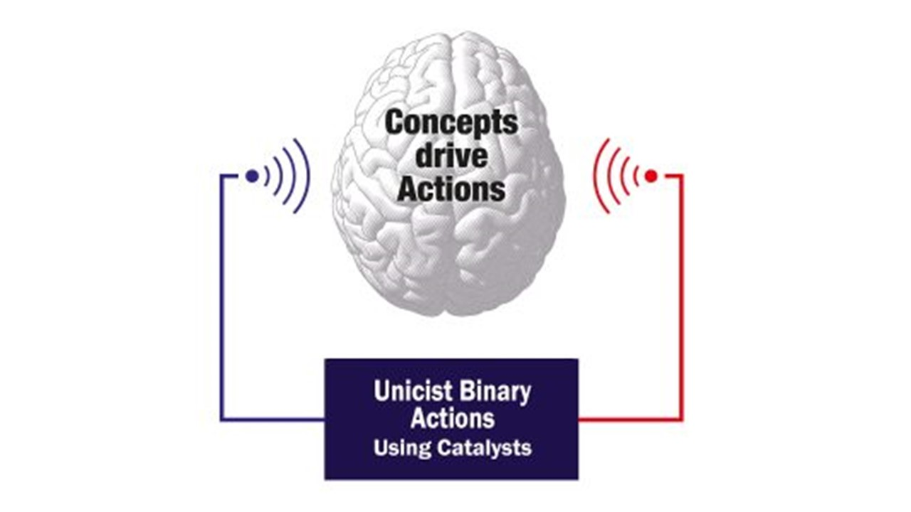 unicist binary actions