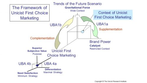 B2B Marketing Cobots to Position as First Choice