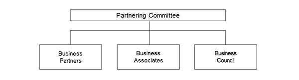 Unicist partnering model