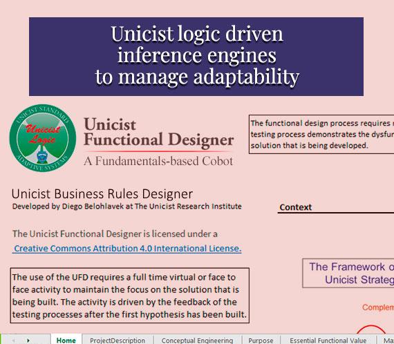 Unicist Business Rules Designer