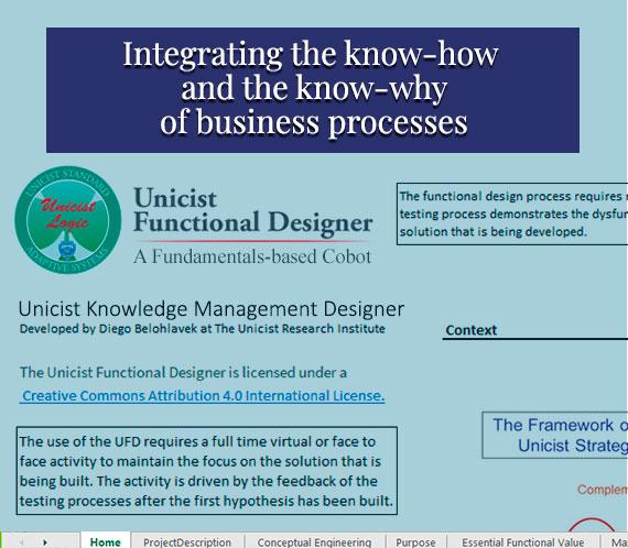 Unicist Knowledge Management Designer